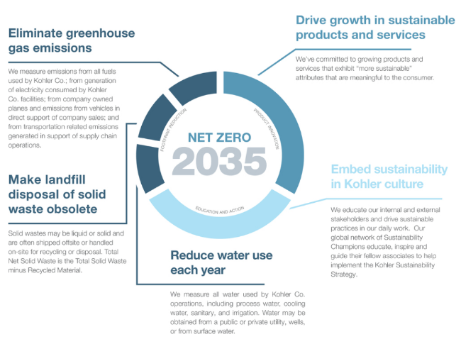 Sustainability infographic-220